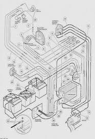 1996 club car wiring diagram 48 volt 1998 club car golf cart wiring 1996 club car wiring diagram 48 volt 1998 club car golf cart wiring diagram schematic diagrams
