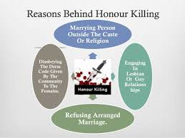 honour killing ppt where the problem is