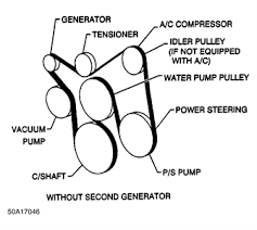 solved i need a diagram for the drive belt aka fixya i need a diagram for the drive belt aka 788138f gif