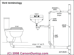 installing a bathtub drain how to install bathtub drain lift and turn of the bathtub drain installing a bathtub drain how