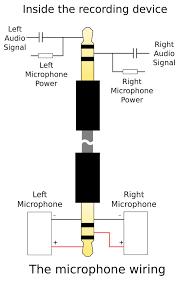 mini audio jack wiring diagram for wiring library Bluetooth Headphone Jack Wiring Diagram further trrs headphone jack wiring diagram besides 6 pin din to rca mini audio jack wiring
