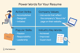 Verb List For Resumes The Top Power Words To Use In Your Resume