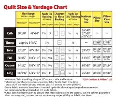 Blanket Measurement Chart Throw Blanket Size Chart Ccamu Co