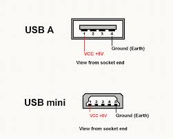 mini usb cable wiring diagram wiring diagram and schematic Usb Plug Diagram wiring diagram mini usb connector on images free usb plug wiring diagram