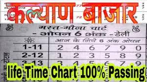 Kalyan Daily Chart Kalyan Chart 6 Golden Badshah Ank Presents New Chart 1 Baar