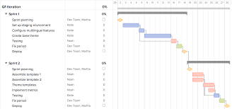 Basic Gantt Chart Example Project Management Gantt Chart Example Teamgantt