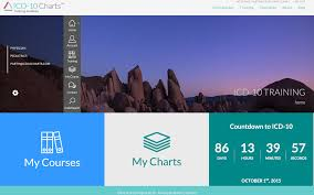 Icd 10 Chart Builder Icd 10 Charts