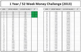 Saving Money Chart 52 Week Our 52 Week Money Saving Challenge For 2013