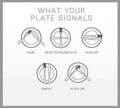 fine dining plate setting. dining etiquette fine plate setting