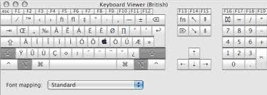 How To Display A Mac Os Character Map Geek Guides