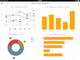 Angular D3 Charts Tutorial Building Interactive Mobile Dashboards With D3 And Other