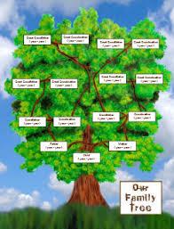 Suhrsoft individualsoftware und genealogieprogramme alles fur stammbaum und ahnentafel : Amanda S Nature And Art Shop Designs Und Kollektionen Zazzle De