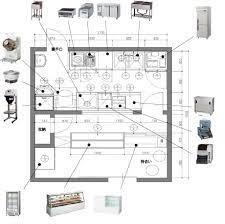 restaurant kitchen equipment list. Sushi Restaurant Kitchen Equipment List - Google Search R