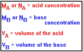 Titration Formula Ch105 Lesson 6 Titration Calculations