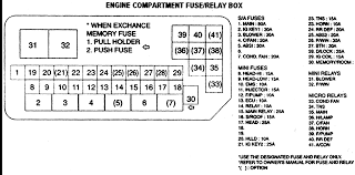 2013 kia rio fuse box diagram 2013 wiring diagrams online