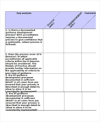 gap analysis template 16 gap analysis template examples google docs pdf ai