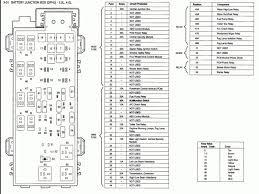 1995 ford f150 fuse box diagram 97 ford f150 fuse box diagram 2007 f150 fuse box under hood at 2005 F150 Fuse Box Location