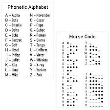 Start studying international phonetic alphabet. Pocket Size Laminated Phonetic Alphabet And Morse Code Reference A7 75 X 105mm 2 19 Picclick Uk