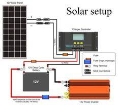 basic wire diagram of a solar electric system gratitude home solar panel circuit diagram schematic 12v solar setup part 3 installation