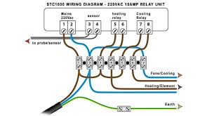 stc 1000 temperature controller 220v bot shop stc 1000 temperature controller 220v