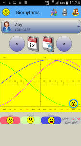 Biorhythm Compatibility Oracle 1 15 Apk Download Android