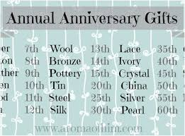 lovely first wedding anniversary gifts for husband ideas