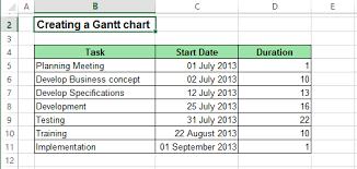 Creating A Gantt Chart Microsoft Excel 2013