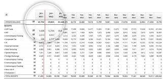 Cash Flow Spreadsheet Example Google Spreadsheet Templates