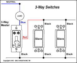 x10 smart 3 way switch diagram smarthome 3 way switch diagram