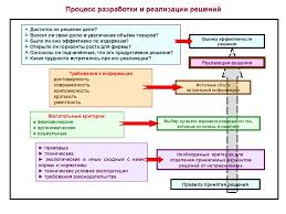 Курсовая поменеджменту процесс принятия решений Древний сайт  Курсовая работа управление дисциплиной в коллективе