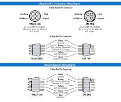 rv trailer plug wiring diagram 6 wire color code lovely for 7 way 7 way trailer plug wiring diagram gmc at Rv Trailer Plug Wiring Diagram