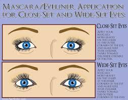 mid week beauty mastercl corrective make up part iiia eyes