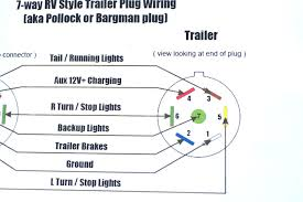 chevy 7 pin trailer wiring wiring diagrams best chevy 7 pin flat wiring wiring diagrams 2014 chevy silverado 7 pin trailer wiring diagram 7