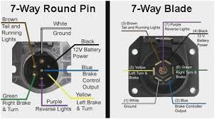 boat trailer wiring diagram 4 way inspirational trailer wiring boat trailer wiring diagram 4 way astonishing availability of a 7 way round pin to 5