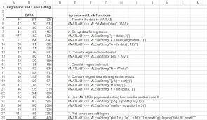 model data using regression and curve ing