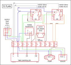 honeywell wiring diagrams honeywell gas valve wiring diagram Taco Zone Valve Wiring Diagram at Honeywell Zone Control Wiring Diagram