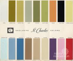 For Kitchen Colours To Paint Paint Archives Retro Renovation