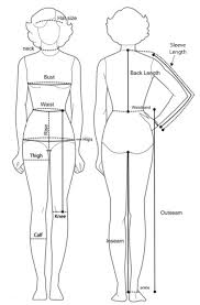 Women Body Measurements Magdalene Project Org