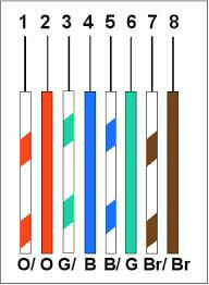 cat5 b wiring diagram Cat5 B Wiring Diagram cat5 a or b wiring diagram ewiring cat5 type b wiring diagram
