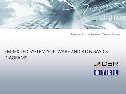 Embedded Systems Architecture Programming And Design Rajkamal Ppt Embedded System Software And Rtos Basics Diagrams Ppt