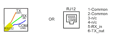 usb to rs232 wiring diagram wiring diagrams and schematics wiring diagram usb to rj45 car