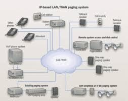 cat wiring diagram for telephone images valcom speaker wiring diagrams cat 6 speaker car wiring diagram