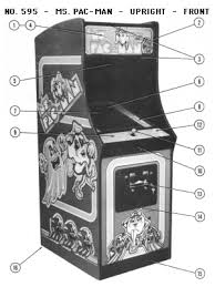 ms pac man parts upright cabinet front view