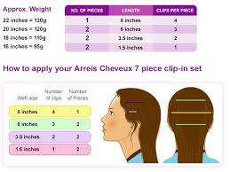 Placement Guide For Premium Quality Hair Extensions Tape