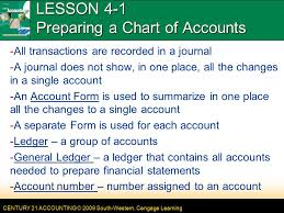 Lesson 4 1 Preparing A Chart Of Accounts Ppt Video Online