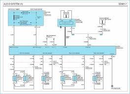 2006 kia rio radio wiring diagram wire center \u2022 2006 Kia Rio Transmission Diagram 2006 kia rio radio wiring diagram images gallery