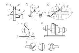 Реферат Эксплуатационные свойства машин и механизмов  Эксплуатационные свойства машин и механизмов