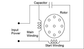 single phase motor capacitor start capacitor run wiring diagram Wiring Diagram For Ac Capacitor classification of electric motors part three ~ electrical knowhow single phase motor capacitor start capacitor run wiring diagram for an ac capacitor