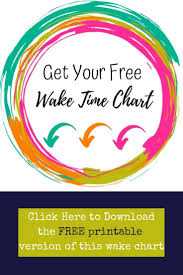 Baby Awake Time Chart Ideal Baby Awake Times Chart Included Mamas Organized Chaos
