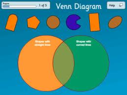 Venn Diagram Of Geometric Shapes Venn Diagrams Shapes